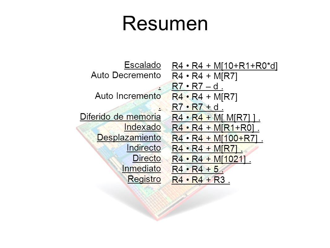 Resumen Escalado R4 • R4 + M[10+R1+R0*d] Auto Decremento